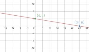 BIM Grade 8 Solution Key Chapter 4 img_82