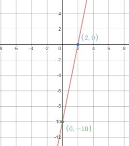 BIM Grade 8 Solution Key Chapter 4 img_83