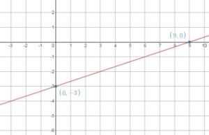 BIM Grade 8 Solution Key Chapter 4 img_84