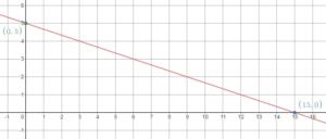 BIM Grade 8 Solution Key Chapter 4 img_85