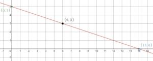 BIM Grade 8 Solution Key Chapter 4 img_86