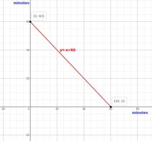 BIM Grade 8 Solution Key Chapter 4 img_87