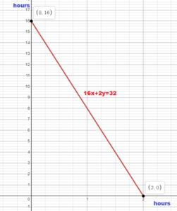 BIM Grade 8 Solution key Chapter 4 img_89