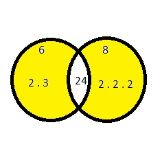 Big Ideas Math 6th Grade Answers Chapter 1 img_11