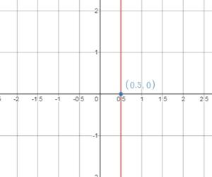 Big Ideas Math 8th Grade Solution Key Chapter 4 img_7