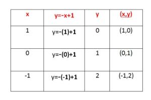 Big Ideas Math 8th Grade Solution Key Chapter 4 img_8.1