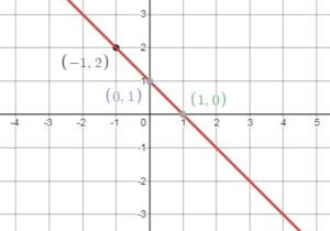 Big Ideas Math 8th Grade Solution Key Chapter 4 img_8.2
