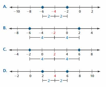 Big Ideas Math Algebra 1 Answer Key Chapter 1 Solving Linear Equations 72