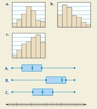 Big Ideas Math Algebra 1 Answer Key Chapter 11 Data Analysis and Displays 11.3 21