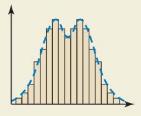 Big Ideas Math Algebra 1 Answer Key Chapter 11 Data Analysis and Displays 11.3 23