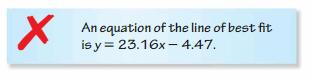Big Ideas Math Algebra 1 Answer Key Chapter 4 Writing Linear Functions 101