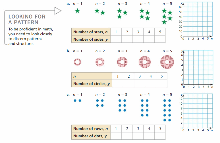 Big Ideas Math Algebra 1 Answer Key Chapter 4 Writing Linear Functions 114