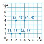 Big Ideas Math Algebra 1 Answer Key Chapter 4 Writing Linear Functions 119