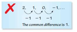 Big Ideas Math Algebra 1 Answer Key Chapter 4 Writing Linear Functions 125