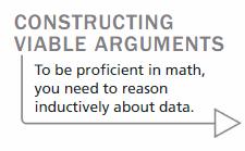 Big Ideas Math Algebra 1 Answer Key Chapter 4 Writing Linear Functions 86