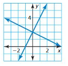 Big Ideas Math Algebra 1 Answer Key Chapter 5 Solving Systems of Linear Equations 5.1 8