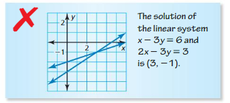 Big Ideas Math Algebra 1 Answer Key Chapter 5 Solving Systems of Linear Equations 5.1 9