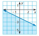 Big Ideas Math Algebra 1 Answer Key Chapter 5 Solving Systems of Linear Equations 5.6 11