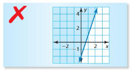 Big Ideas Math Algebra 1 Answer Key Chapter 5 Solving Systems of Linear Equations 5.6 7