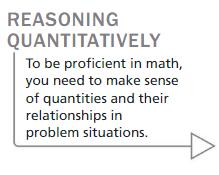 Big Ideas Math Algebra 1 Answer Key Chapter 8 Graphing Quadratic Functions 8.1 2