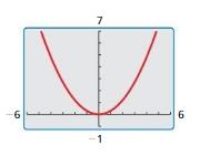 Big Ideas Math Algebra 1 Answer Key Chapter 8 Graphing Quadratic Functions 8.1 3