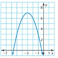 Big Ideas Math Algebra 1 Answer Key Chapter 8 Graphing Quadratic Functions 8.1 5