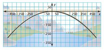 Big Ideas Math Algebra 1 Answer Key Chapter 8 Graphing Quadratic Functions 8.1 9