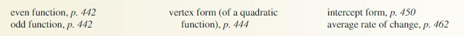 Big Ideas Math Algebra 1 Answer Key Chapter 8 Graphing Quadratic Functions 8.6 33