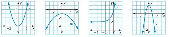 Big Ideas Math Algebra 1 Answer Key Chapter 8 Graphing Quadratic Functions 8.6 6