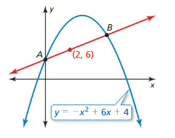 Big Ideas Math Algebra 1 Answer Key Chapter 9 Solving Quadratic Equations 9.6 14