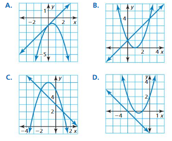Big Ideas Math Algebra 1 Answer Key Chapter 9 Solving Quadratic Equations 9.6 4