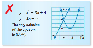 Big Ideas Math Algebra 1 Answer Key Chapter 9 Solving Quadratic Equations 9.6 5