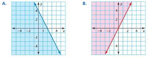 Big Ideas Math Algebra 1 Answers Chapter 5 Solving Systems of Linear Equations 5.7 1