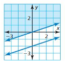 Big Ideas Math Algebra 1 Answers Chapter 5 Solving Systems of Linear Equations 5.7 13