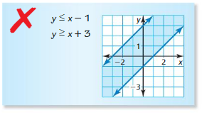 Big Ideas Math Algebra 1 Answers Chapter 5 Solving Systems of Linear Equations 5.7 14