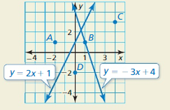 Big Ideas Math Algebra 1 Answers Chapter 5 Solving Systems of Linear Equations 5.7 18
