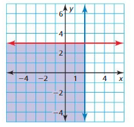 Big Ideas Math Algebra 1 Answers Chapter 5 Solving Systems of Linear Equations 5.7 3