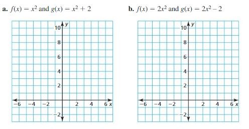 Big Ideas Math Algebra 1 Answers Chapter 8 Graphing Quadratic Functions 8.2 1