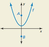 Big Ideas Math Algebra 1 Answers Chapter 8 Graphing Quadratic Functions 8.2 7