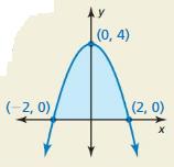 Big Ideas Math Algebra 1 Answers Chapter 8 Graphing Quadratic Functions 8.2 9