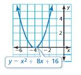 Big Ideas Math Algebra 1 Answers Chapter 9 Solving Quadratic Equations 9.2 7