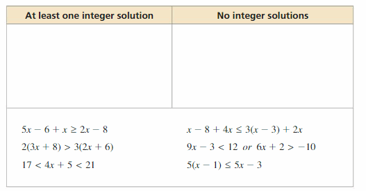 Big Ideas Math Algebra 1 Solutions Chapter 2 Solving Linear Inequalities 101