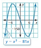 Big Ideas Math Algebra 1 Solutions Chapter 7 Polynomial Equations and Factoring 7.8 4