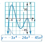 Big Ideas Math Algebra 1 Solutions Chapter 7 Polynomial Equations and Factoring 7.8 5