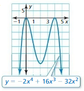 Big Ideas Math Algebra 1 Solutions Chapter 7 Polynomial Equations and Factoring 7.8 6