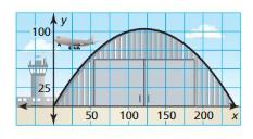 Big Ideas Math Algebra 1 Solutions Chapter 8 Graphing Quadratic Functions 8.3 12
