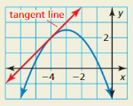 Big Ideas Math Algebra 1 Solutions Chapter 8 Graphing Quadratic Functions 8.3 18