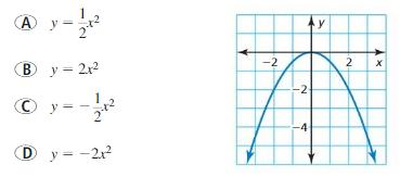 Big Ideas Math Algebra 1 Solutions Chapter 8 Graphing Quadratic Functions ca 1