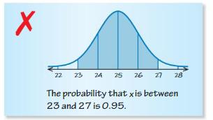 Big Ideas Math Algebra 2 Answer Key Chapter 11 Data Analysis and Statistics 11.1 10