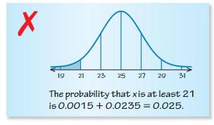 Big Ideas Math Algebra 2 Answer Key Chapter 11 Data Analysis and Statistics 11.1 11